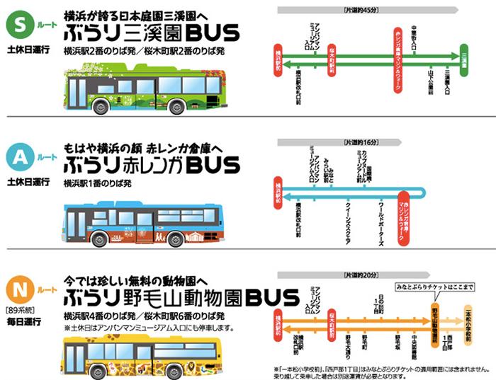 ぶらり観光SAN路線がはじまる!3色フルラッピングバスで横浜みなとみらい観光がお得に