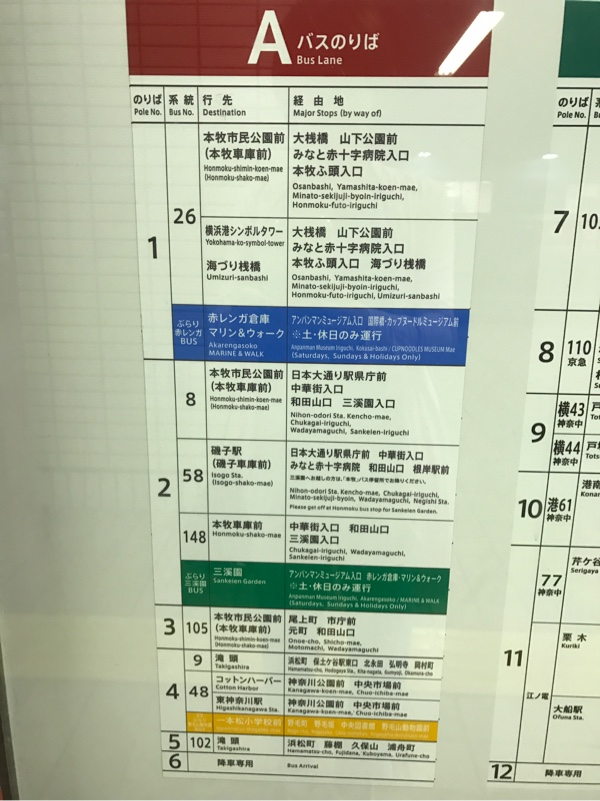 ぶらり観光SAN路線の各バス停情報