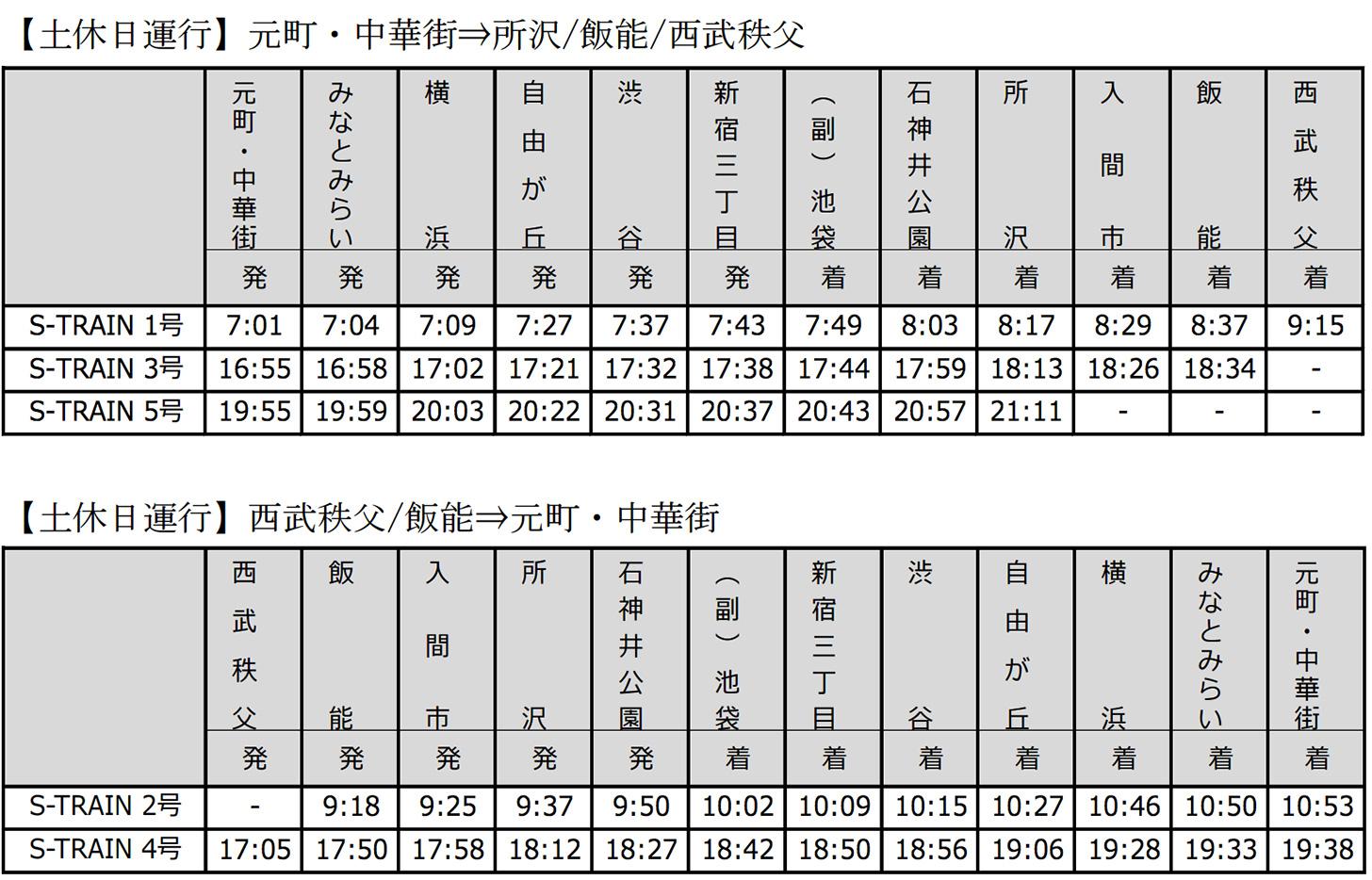 土休日の運行時間予定(西武秩父駅〜元町・中華街駅間)