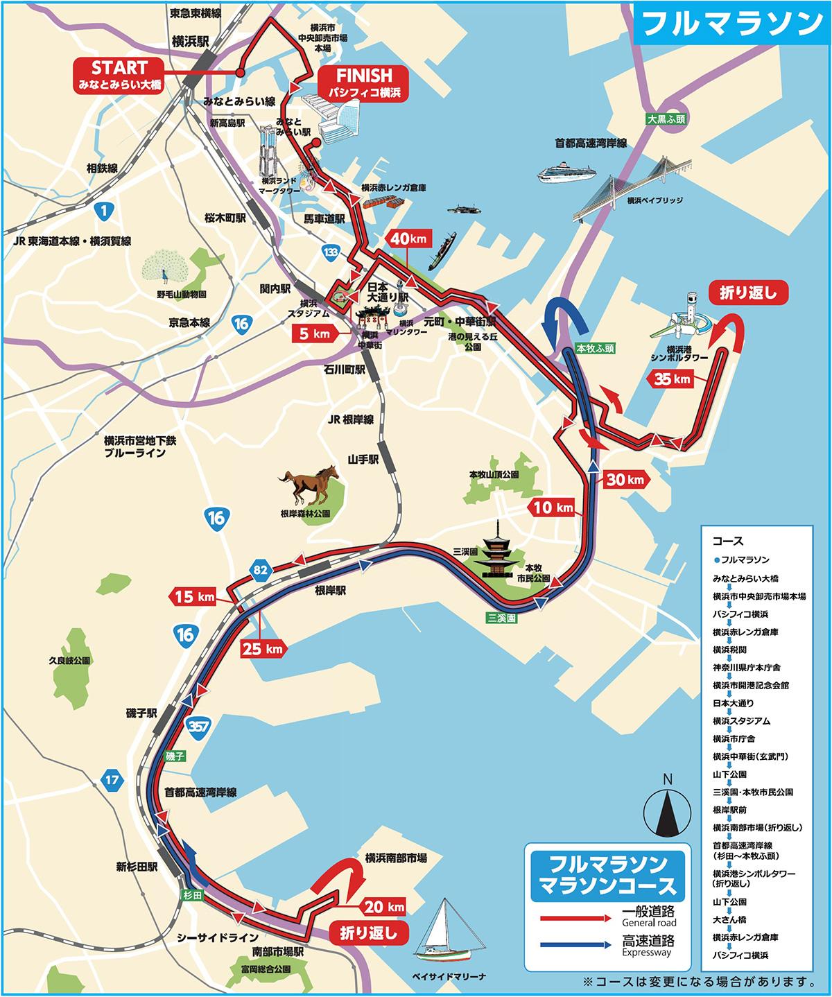 フルマラソン コース