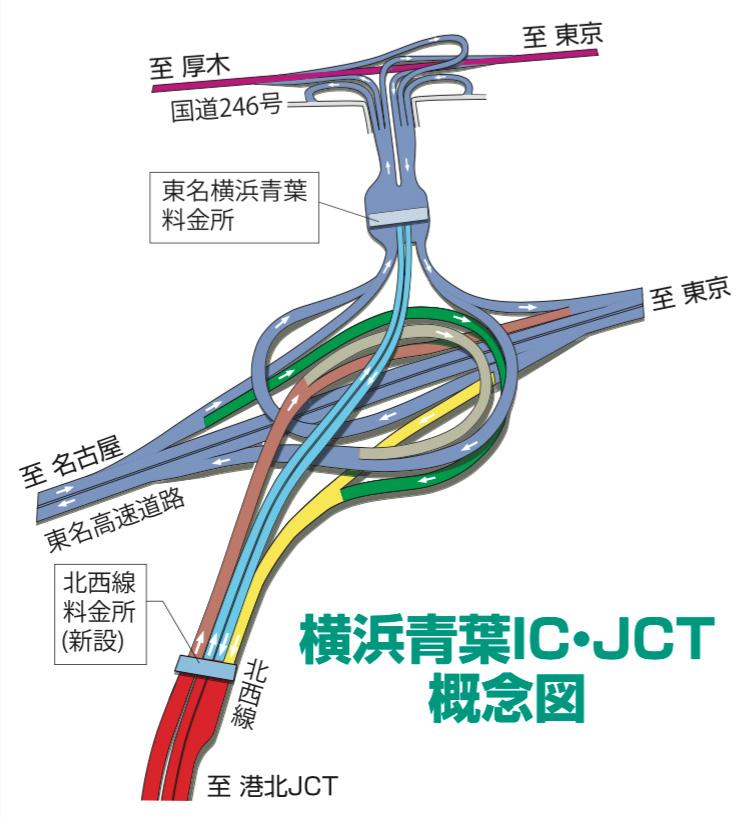 港北JCT・港北出入口 概念図