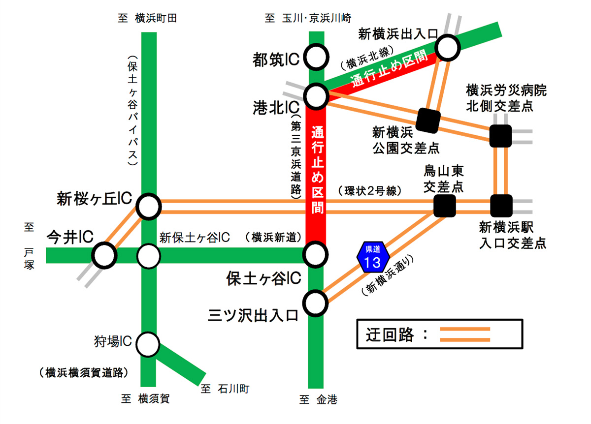 第三京浜道路