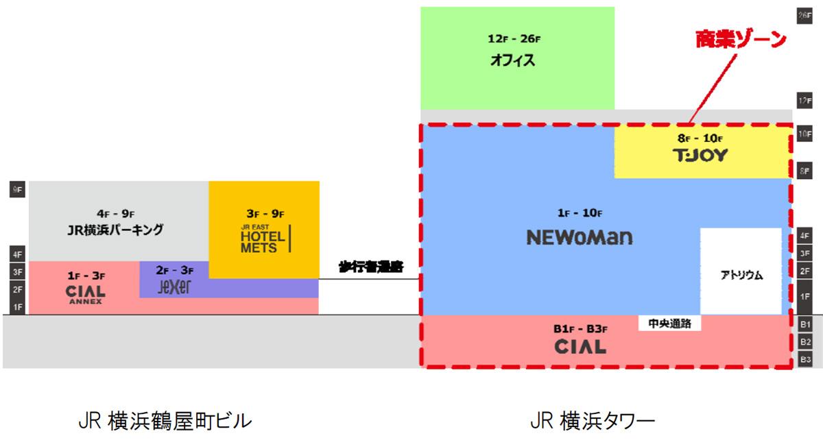 断面図(JR東日本サイト リリースより)
