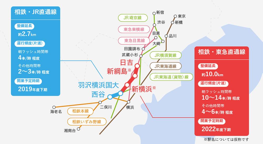 相鉄・東急「相鉄新横浜線」「東急新横浜線」に路線名決定