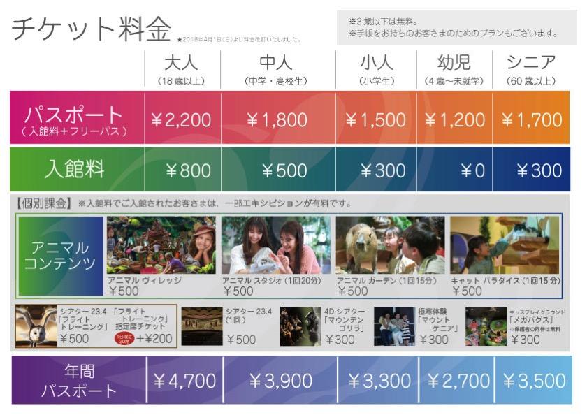オービィ横浜 チケット料金