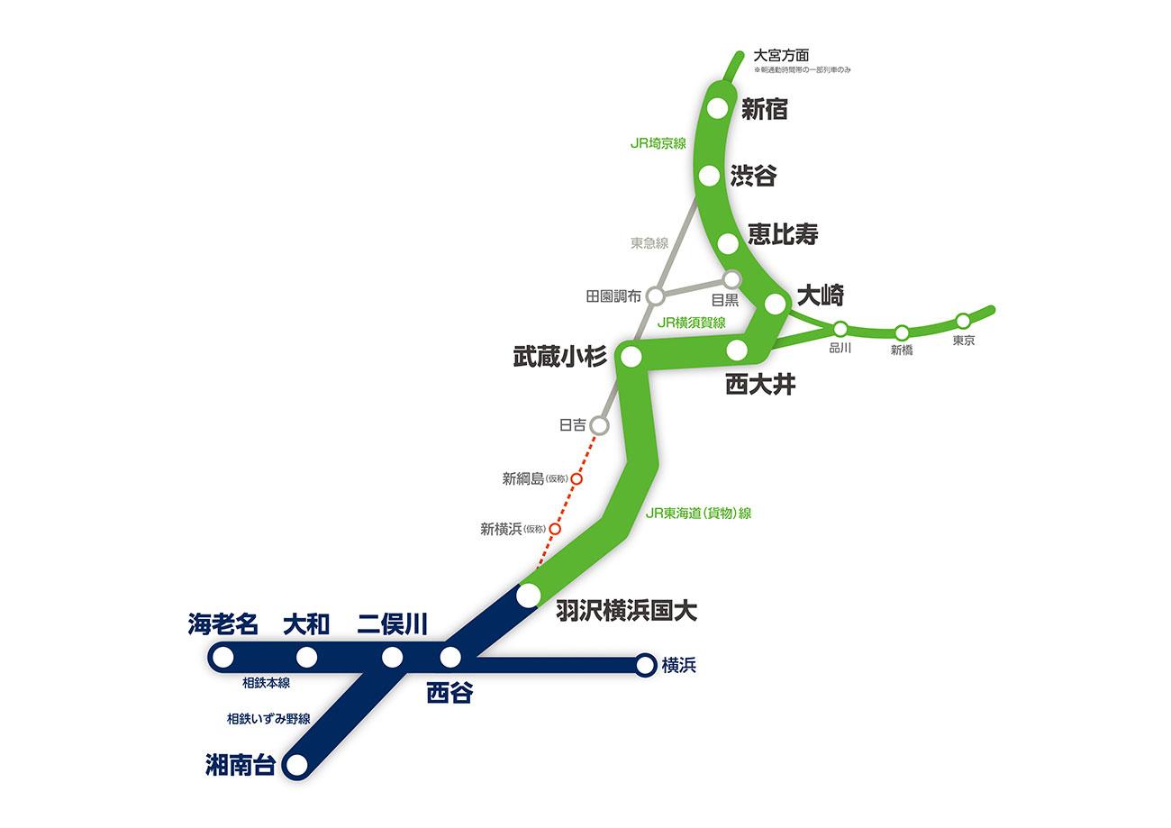 相鉄・JR直通線、相鉄・東急直通線