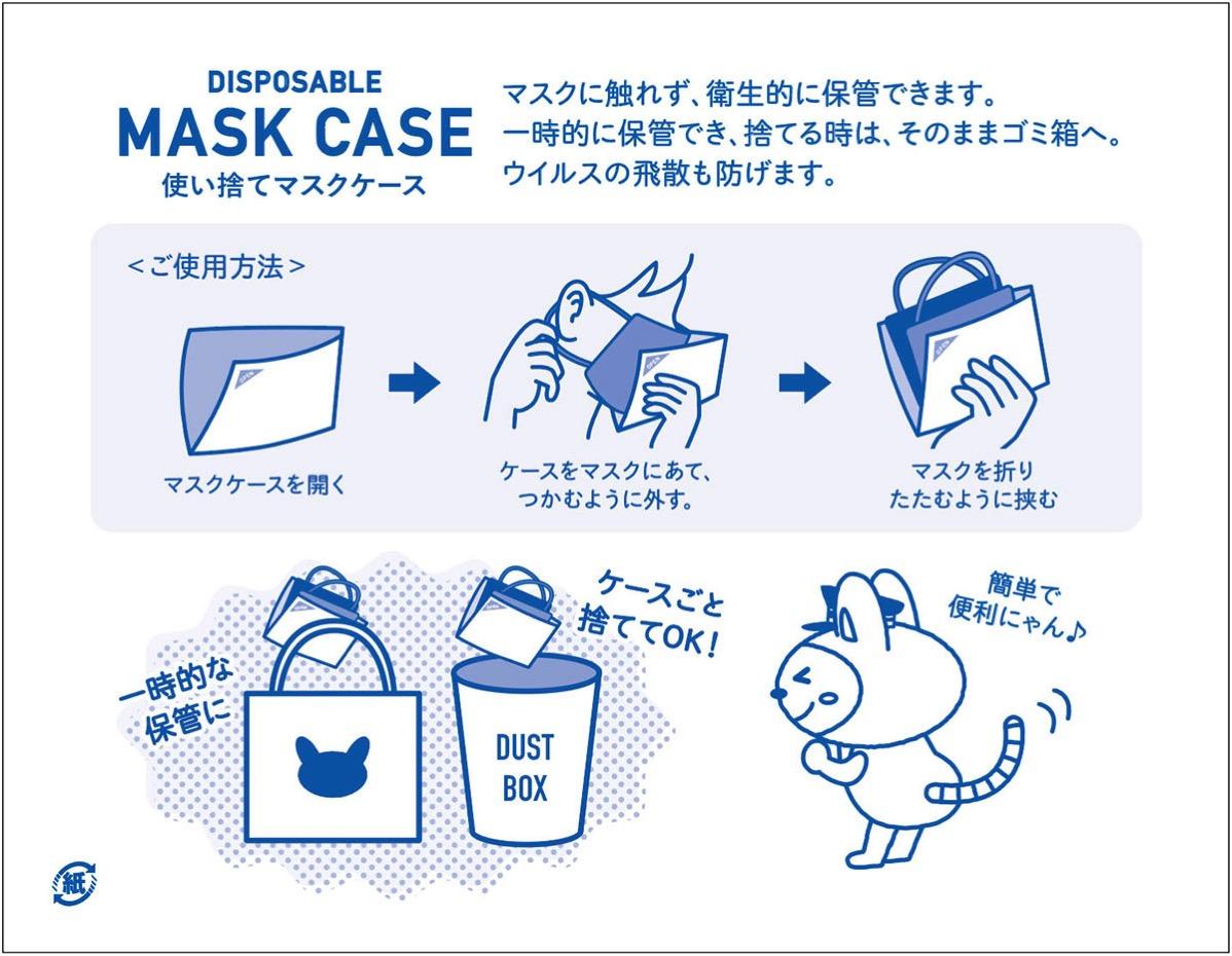 使い捨てマスクケース