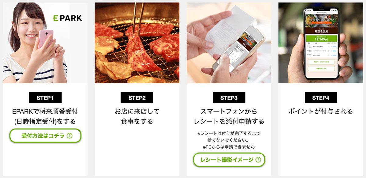 焼肉きんぐ「Go To Eatキャンペーン」