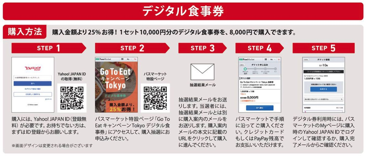 デジタル食事券(パスマーケット)