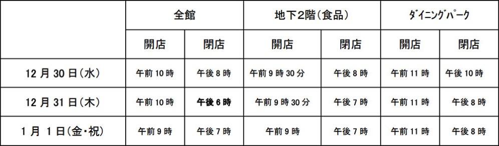 地下2階=食品売場・10階=ダイニングパーク横浜の営業時間