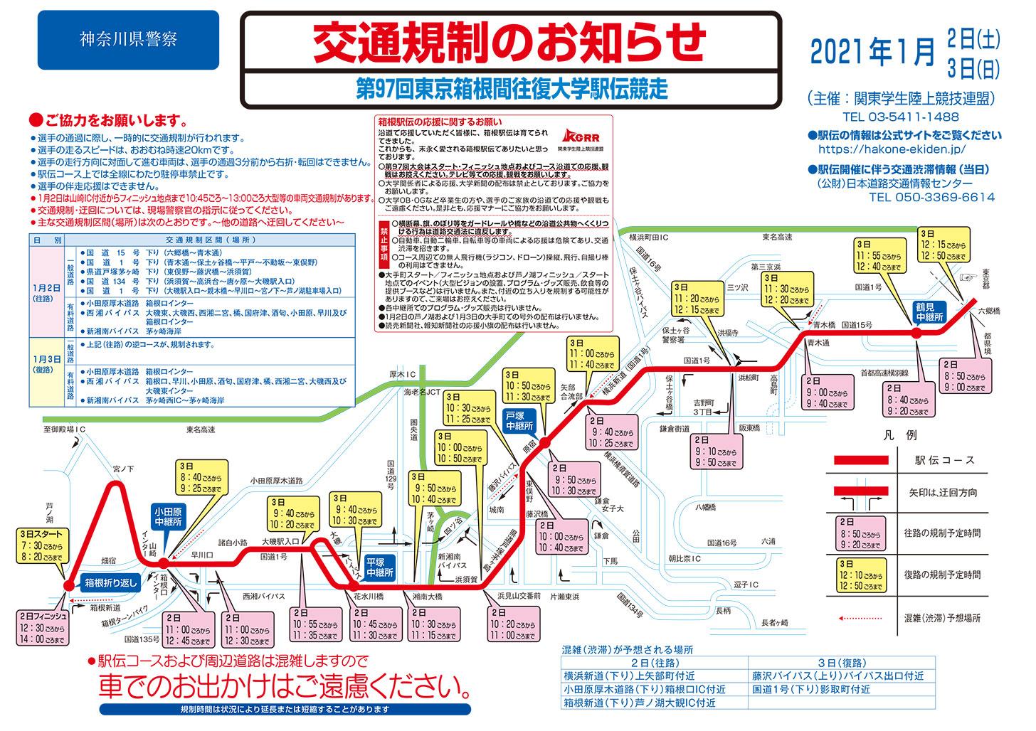 駅伝 復路 コース 箱根