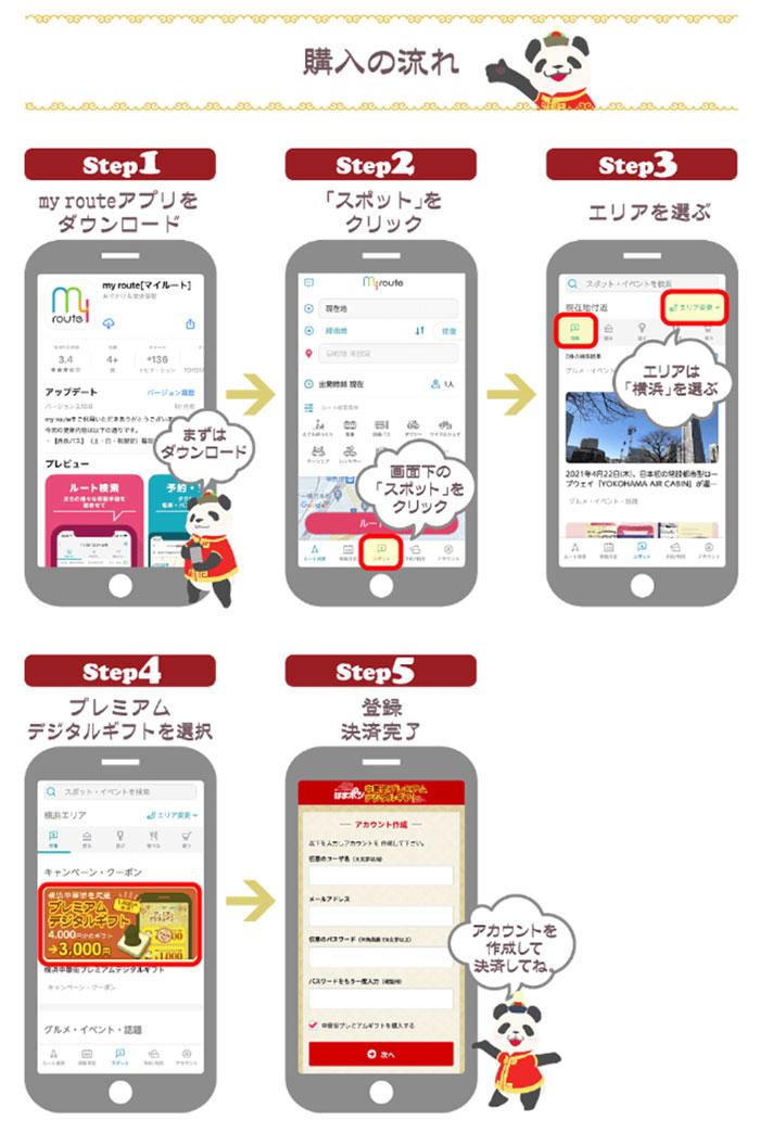 横浜中華街 プレミアムデジタルギフト 購入の流れ